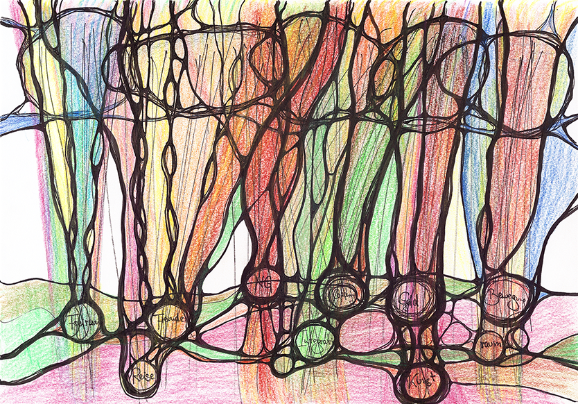 Wachstum fördern mit Neurographik