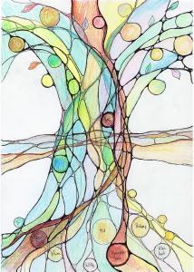 Neurobaum