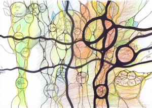 Veränderungsprozesse unterstützen mit Neurographik